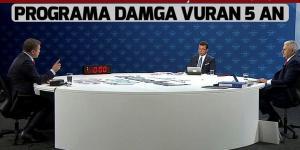 Binali Yıldırım – Ekrem İmamoğlu programına damga vuran 5 an!.
